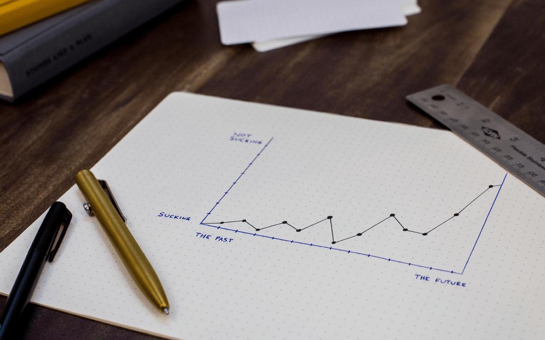 Digital Agency Benchmarking Tool